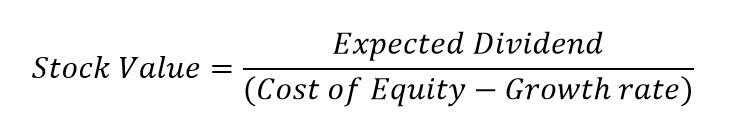 Dividend Discount Model In Financial Analysis - Magnimetrics