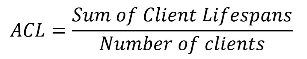 Average Customer Lifespan Formula
